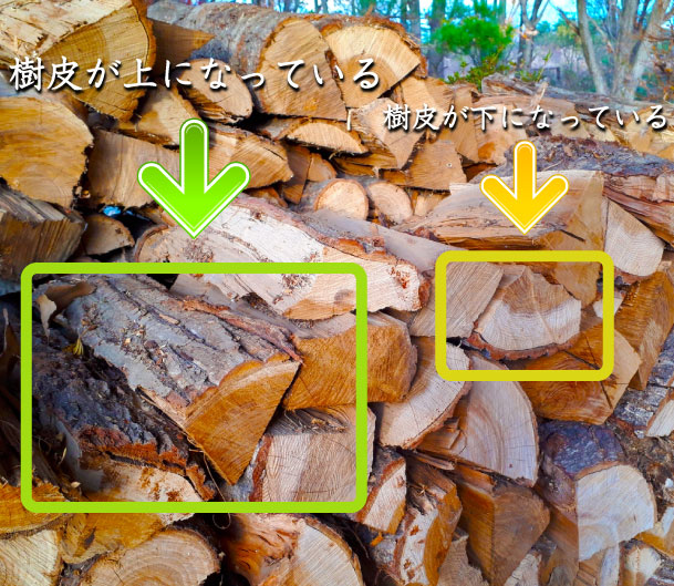 薪の保管方法