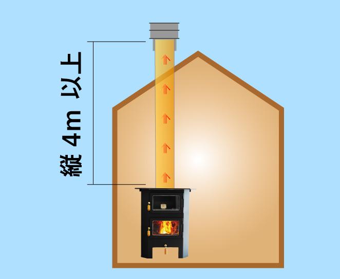 煙突 設置の規定 設計
